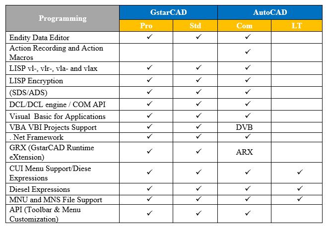 programming-gstarcad-autocad-download.pn